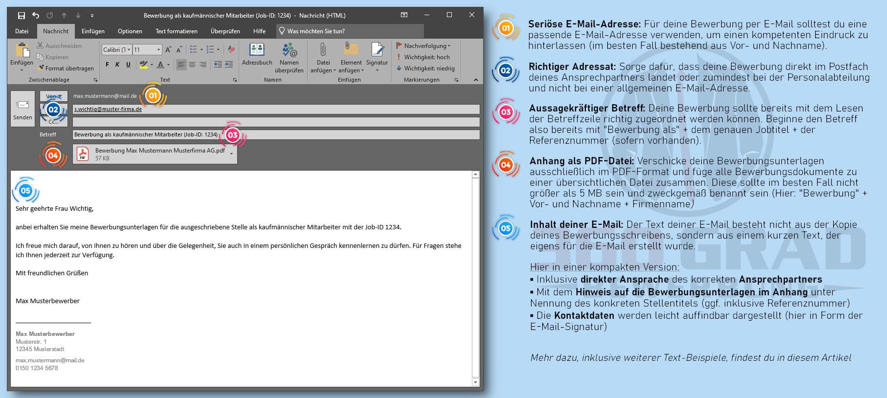 Bewerbung per E-Mail Grafik